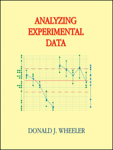 Analyzing Experimental Data